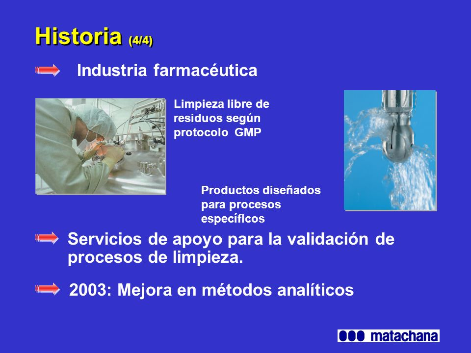 Historia (4/4) Industria farmacéutica