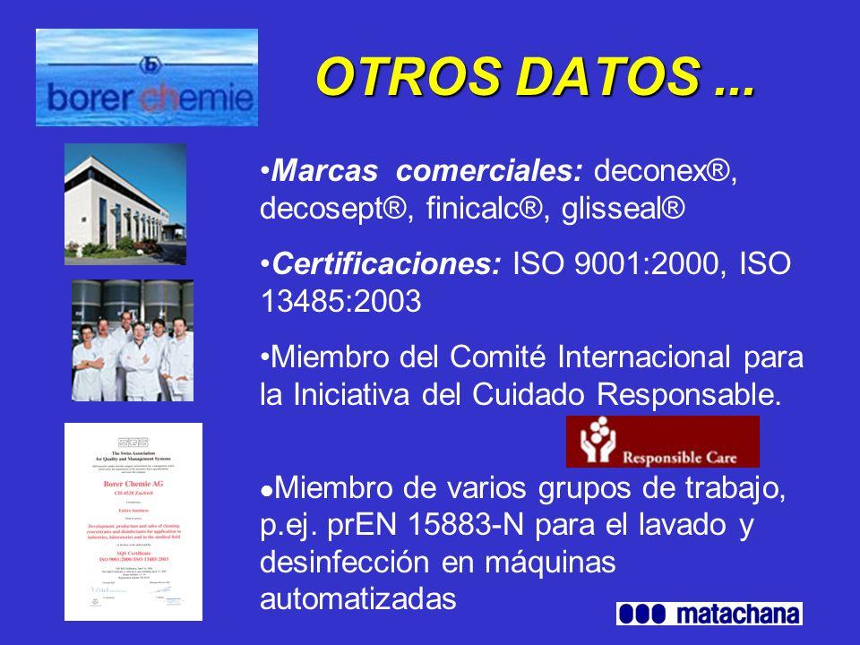 OTROS DATOS ... Marcas comerciales: deconex®, decosept®, finicalc®, glisseal® Certificaciones: ISO 9001:2000, ISO 13485:2003.