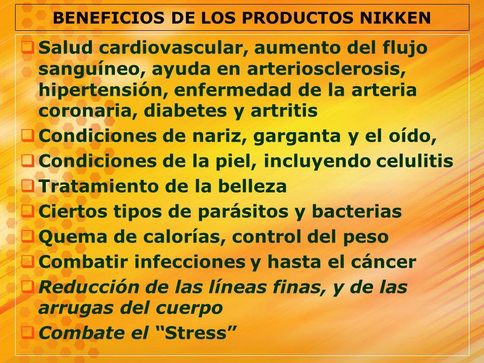 BENEFICIOS DE LOS PRODUCTOS NIKKEN