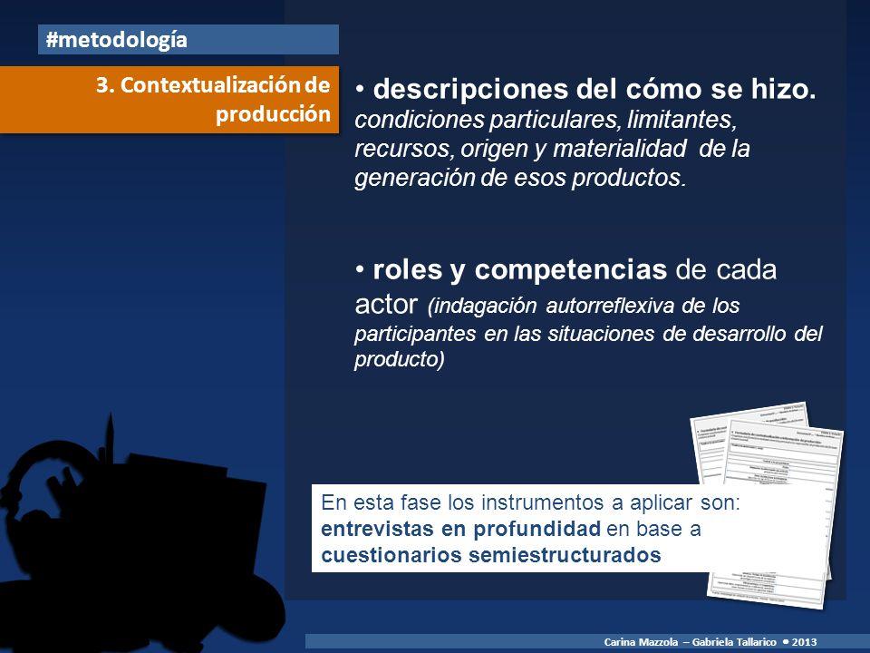 #metodología 3. Contextualización de producción.