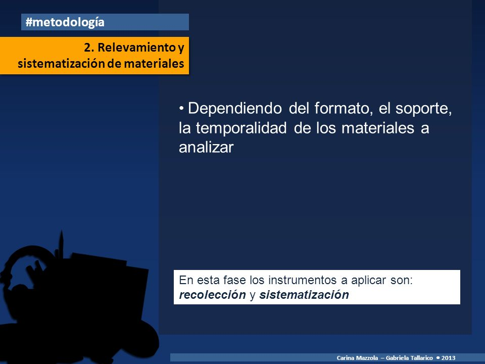 #metodología 2. Relevamiento y sistematización de materiales. Dependiendo del formato, el soporte, la temporalidad de los materiales a analizar.