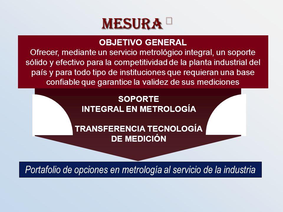 INTEGRAL EN METROLOGÍA TRANSFERENCIA TECNOLOGÍA