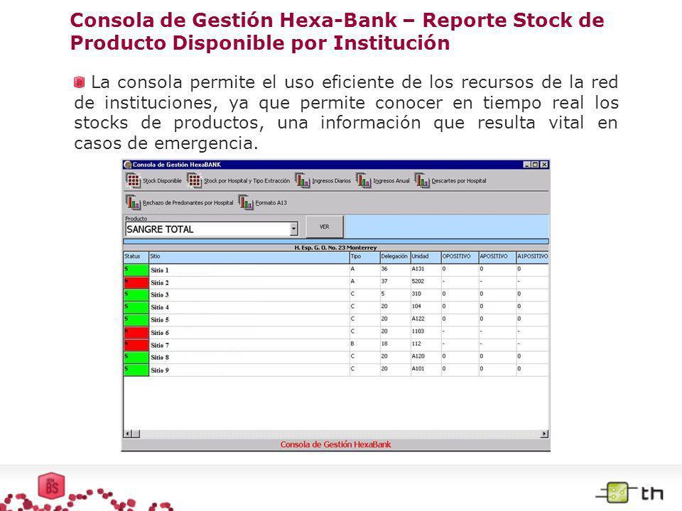 Consola de Gestión Hexa-Bank – Reporte Stock de Producto Disponible por Institución
