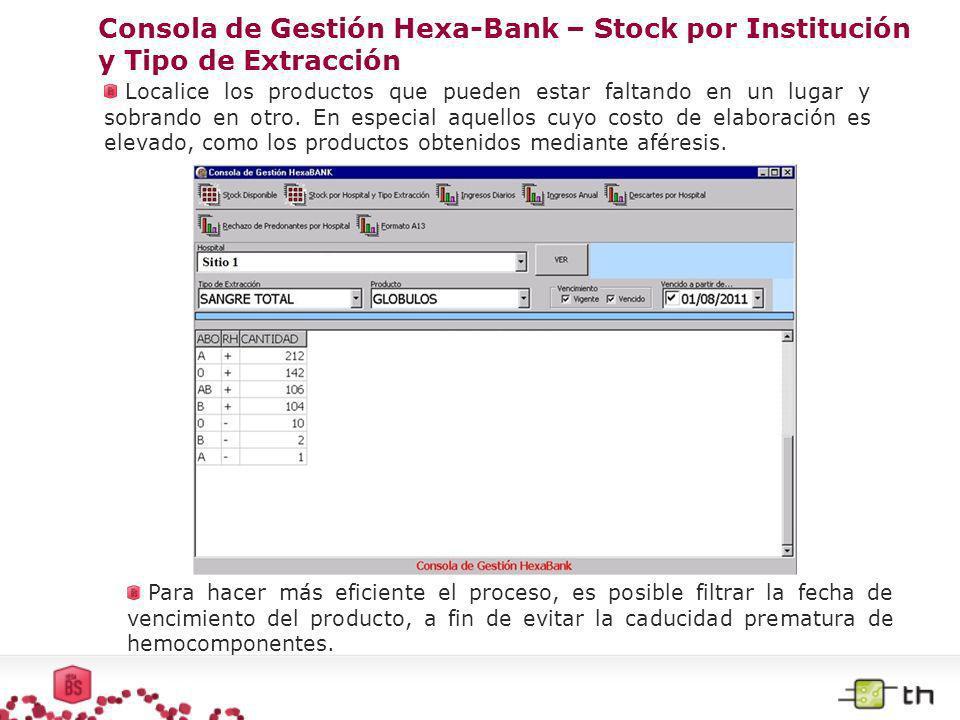 Consola de Gestión Hexa-Bank – Stock por Institución y Tipo de Extracción