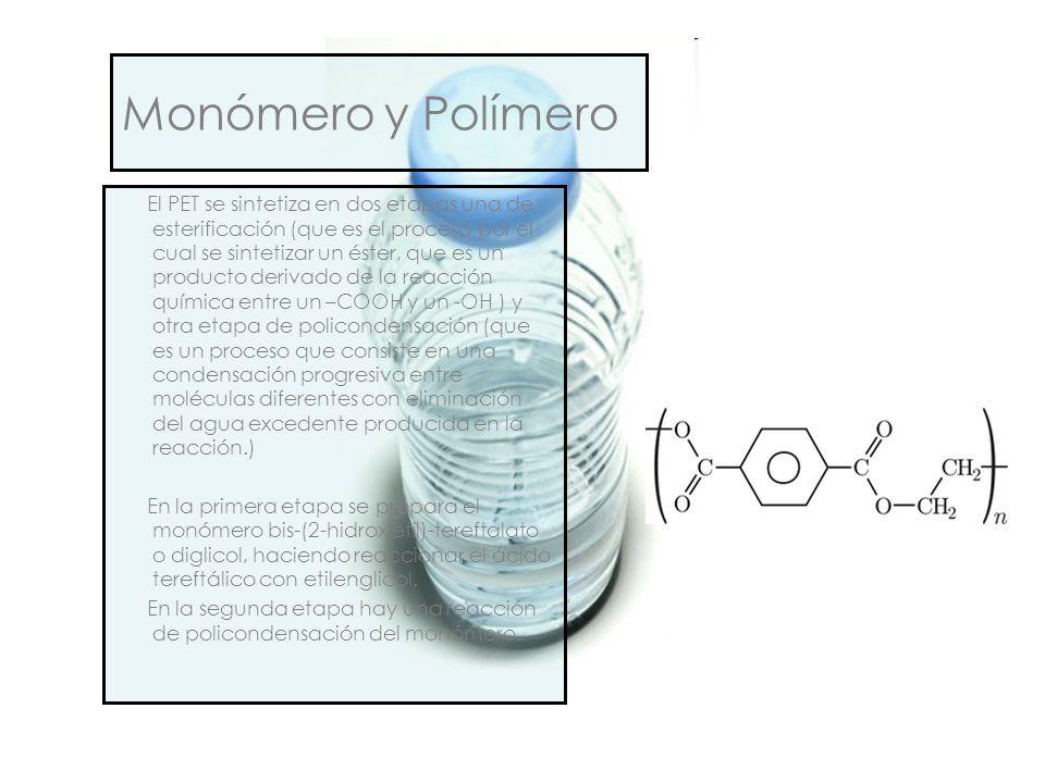 Monómero y Polímero