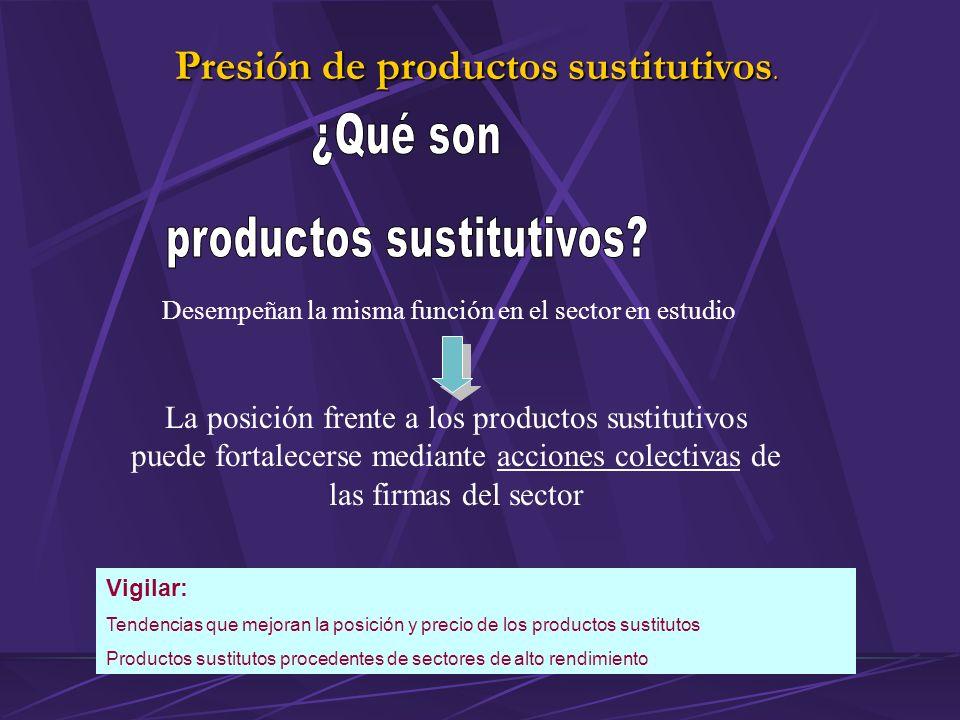 Presión de productos sustitutivos. productos sustitutivos