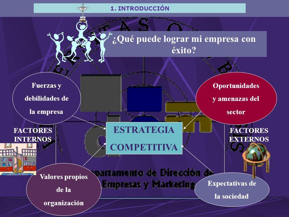 ¿Qué puede lograr mi empresa con éxito