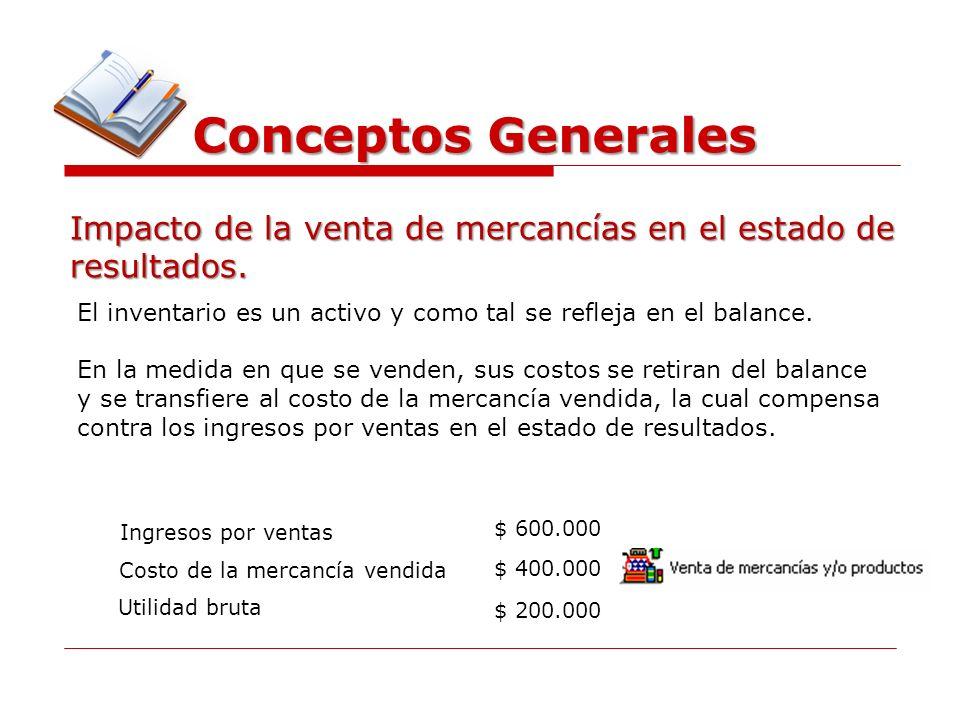 Conceptos Generales Impacto de la venta de mercancías en el estado de resultados. El inventario es un activo y como tal se refleja en el balance.