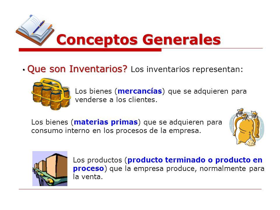 Conceptos Generales Que son Inventarios Los inventarios representan: