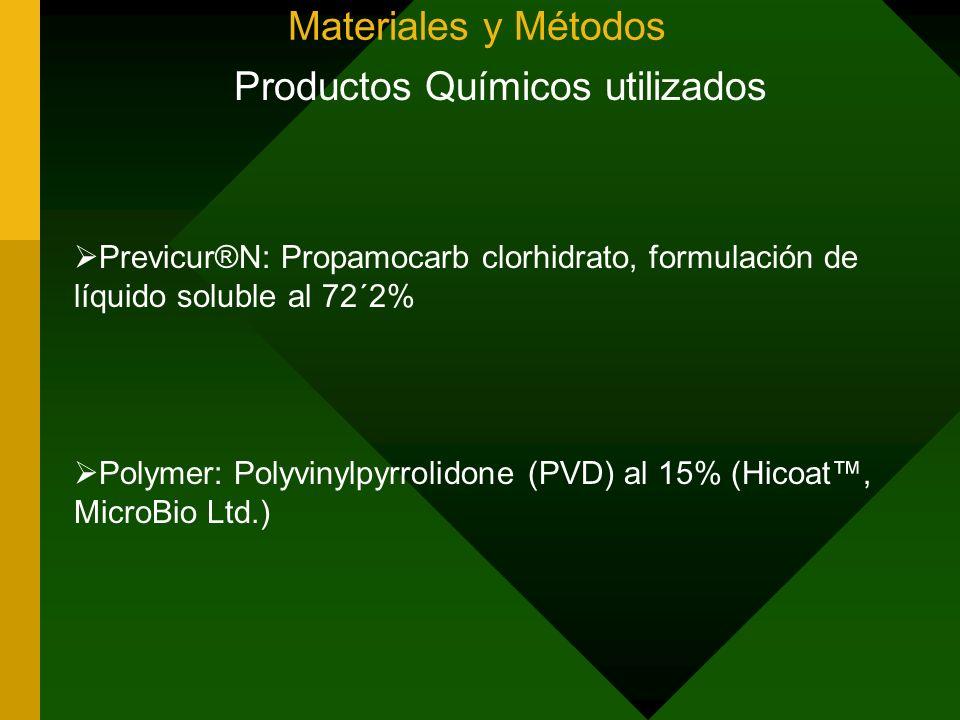 Productos Químicos utilizados