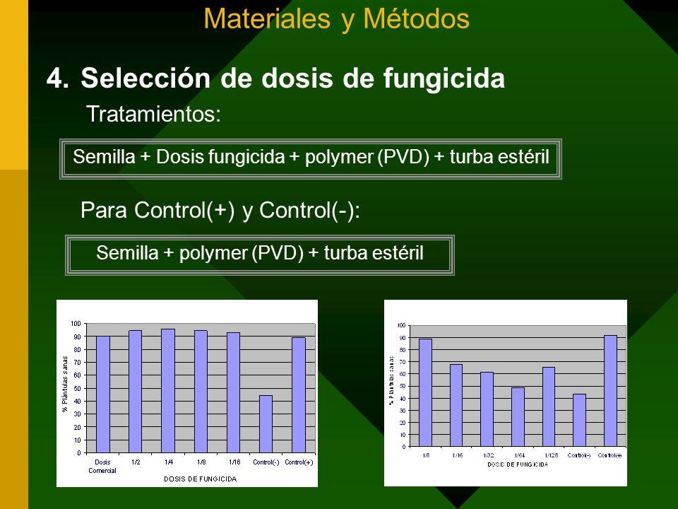Selección de dosis de fungicida