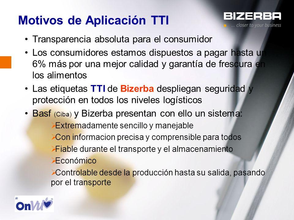 Motivos de Aplicación TTI