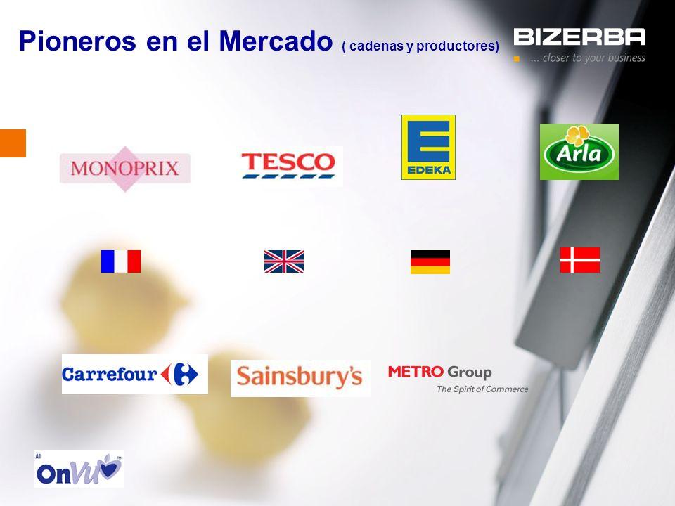 Pioneros en el Mercado ( cadenas y productores)