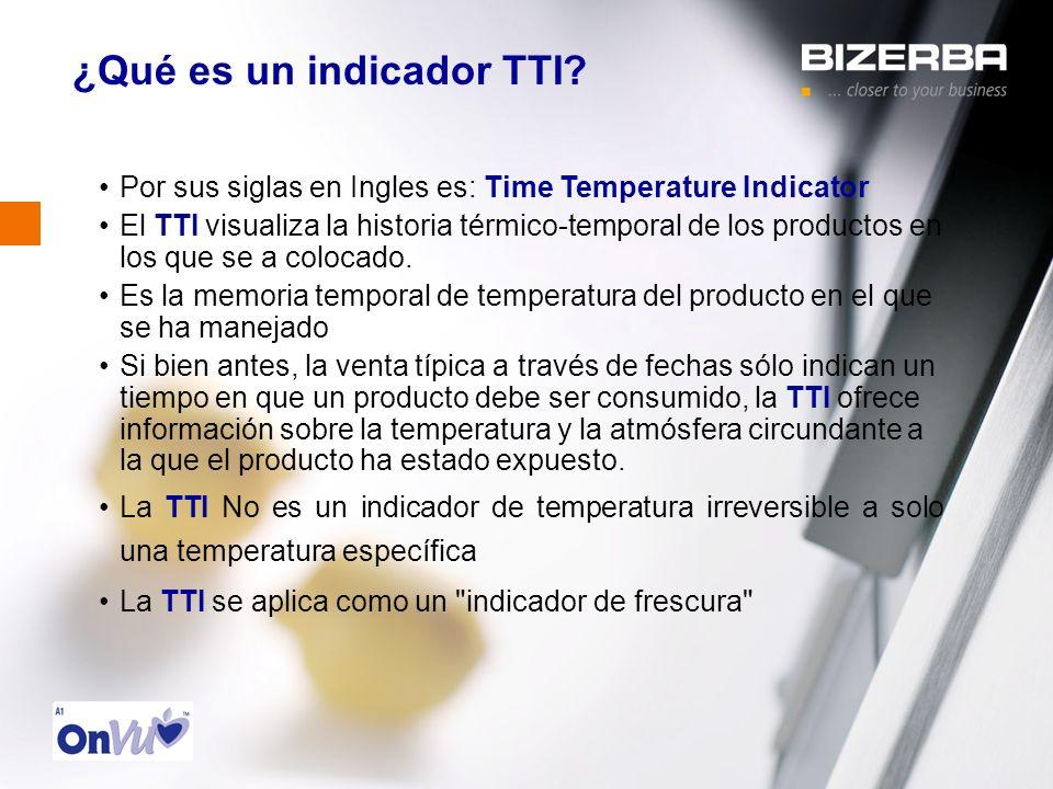 ¿Qué es un indicador TTI