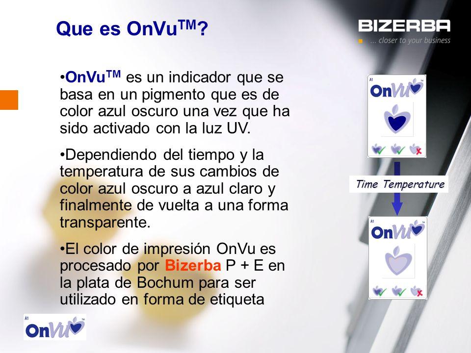 Que es OnVuTM OnVuTM es un indicador que se basa en un pigmento que es de color azul oscuro una vez que ha sido activado con la luz UV.