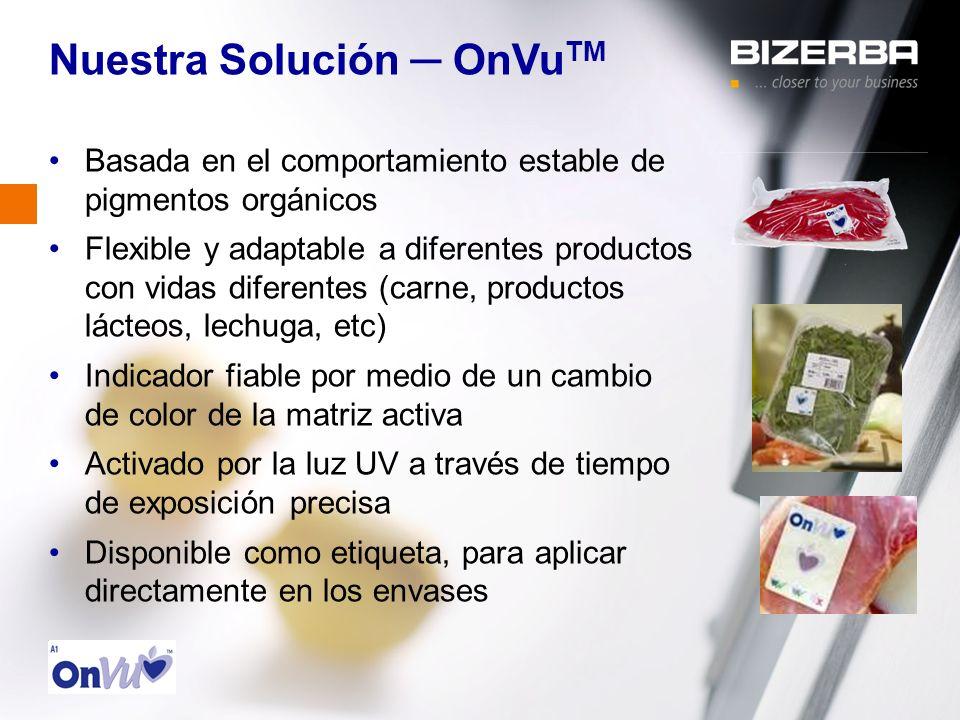 Nuestra Solución ─ OnVuTM