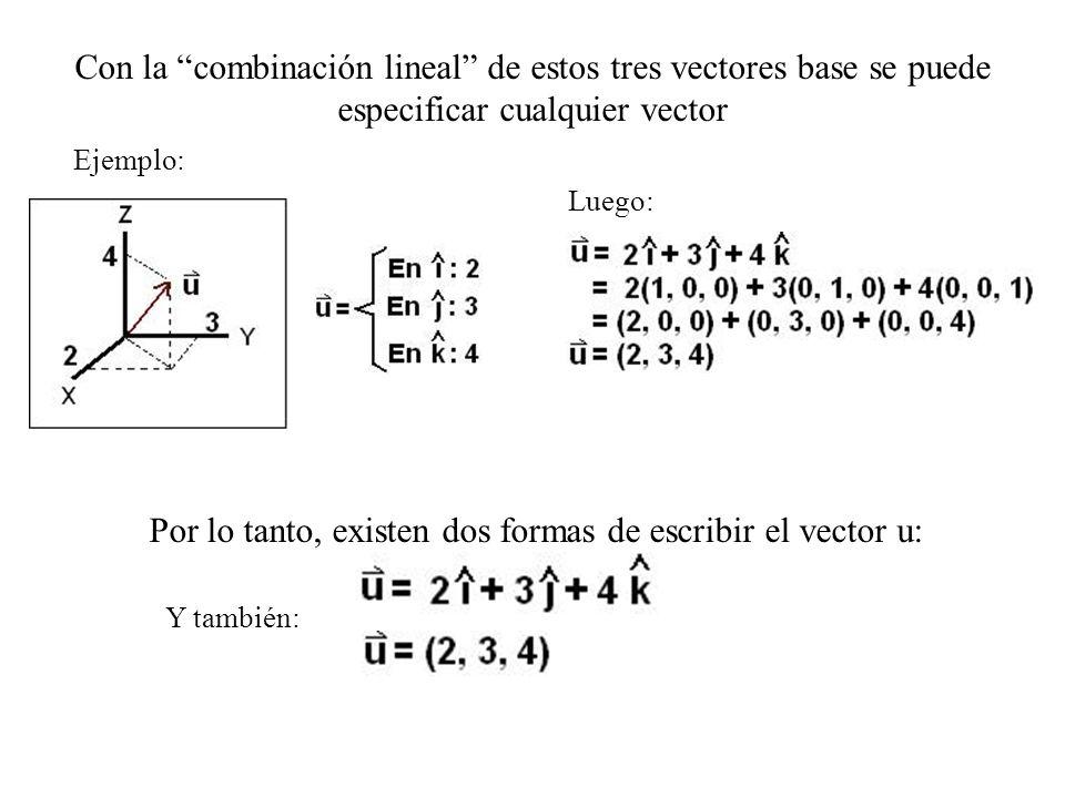 Por lo tanto, existen dos formas de escribir el vector u: