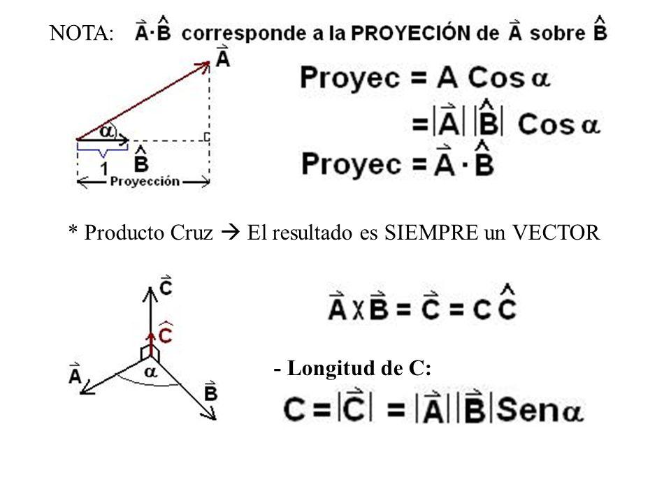 NOTA: * Producto Cruz  El resultado es SIEMPRE un VECTOR - Longitud de C: