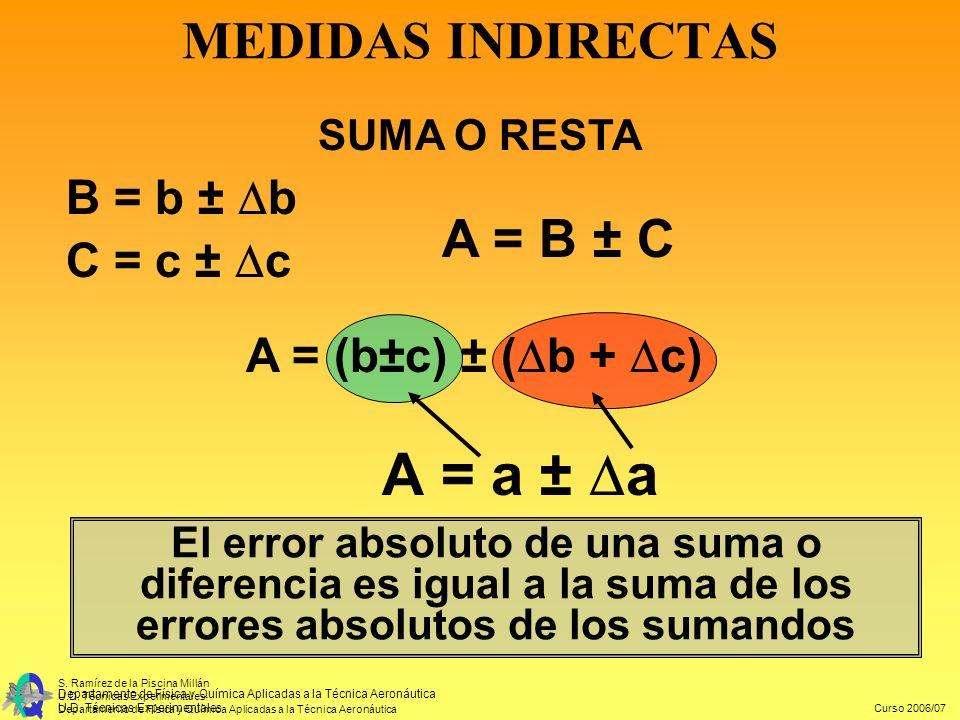 MEDIDAS INDIRECTAS A = B ± C B = b ± b C = c ± c