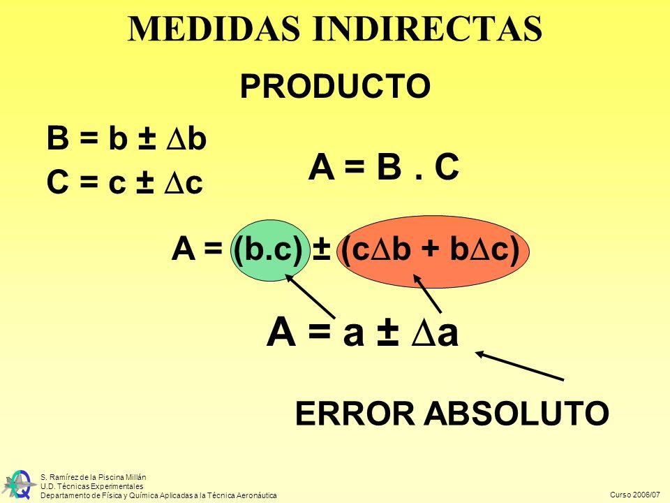 MEDIDAS INDIRECTAS A = B . C PRODUCTO B = b ± b C = c ± c