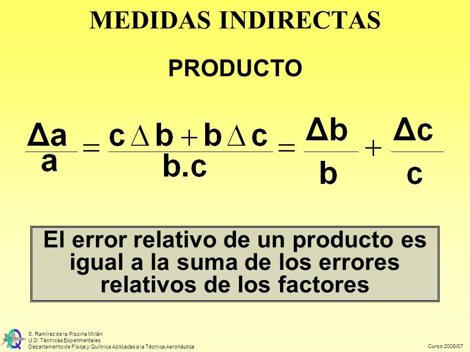 MEDIDAS INDIRECTAS PRODUCTO
