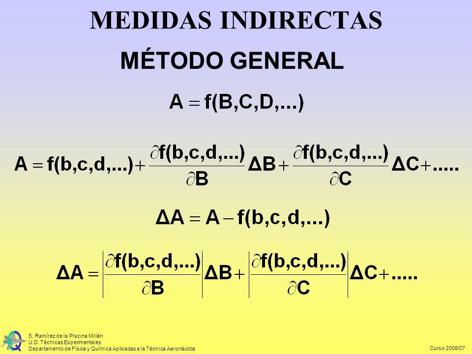 MEDIDAS INDIRECTAS MÉTODO GENERAL