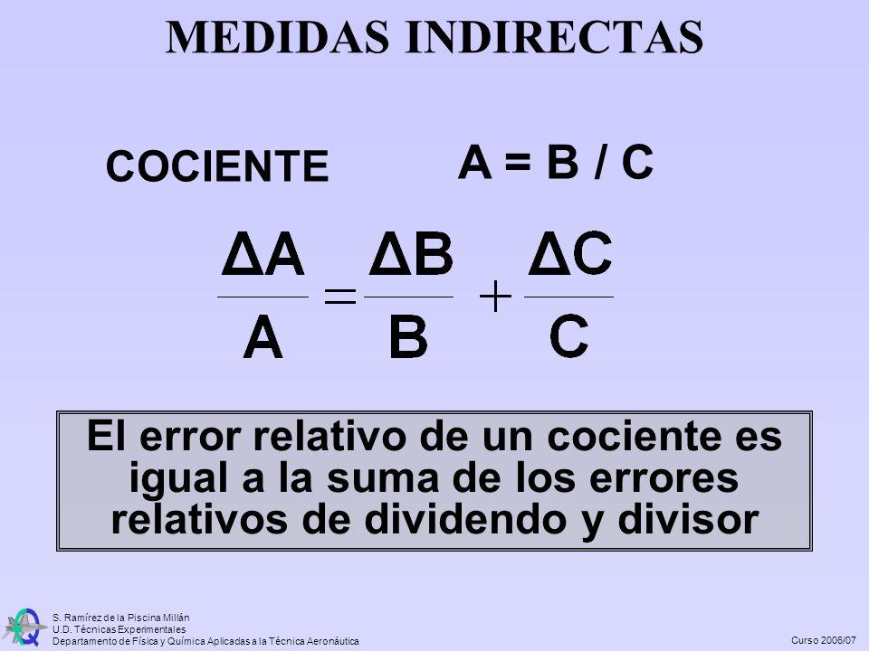 MEDIDAS INDIRECTAS A = B / C COCIENTE