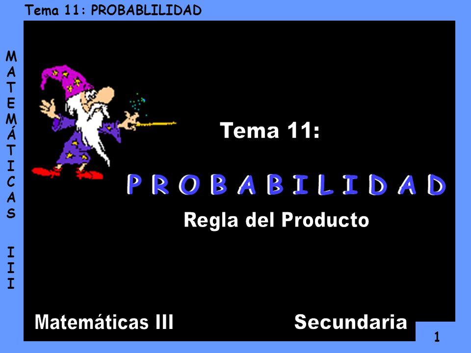 Tema 11: Regla del Producto Matemáticas III Secundaria