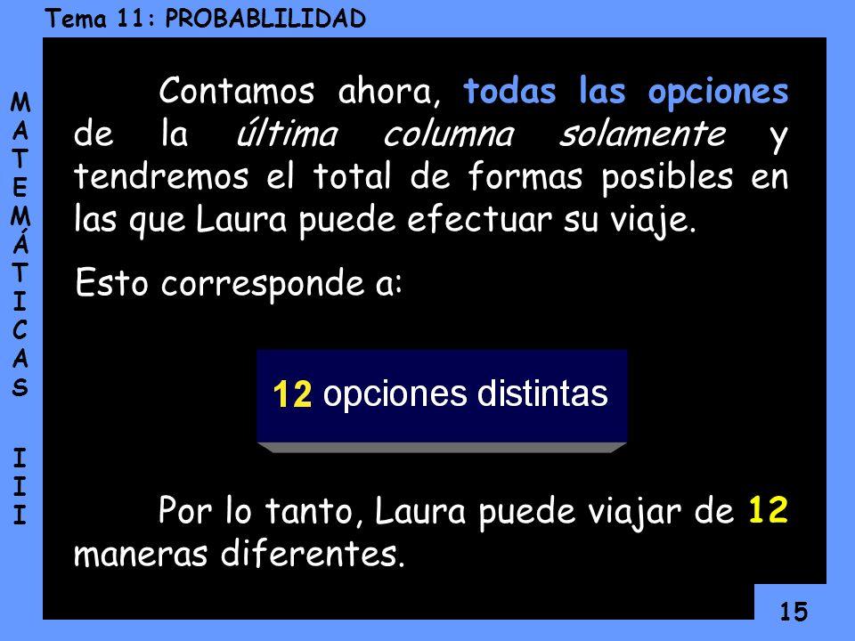 Contamos ahora, todas las opciones de la última columna solamente y tendremos el total de formas posibles en las que Laura puede efectuar su viaje.