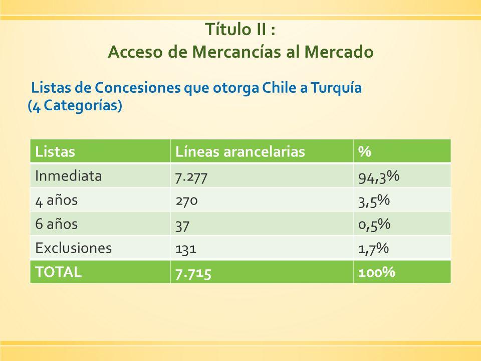Listas de Concesiones que otorga Chile a Turquía (4 Categorías)