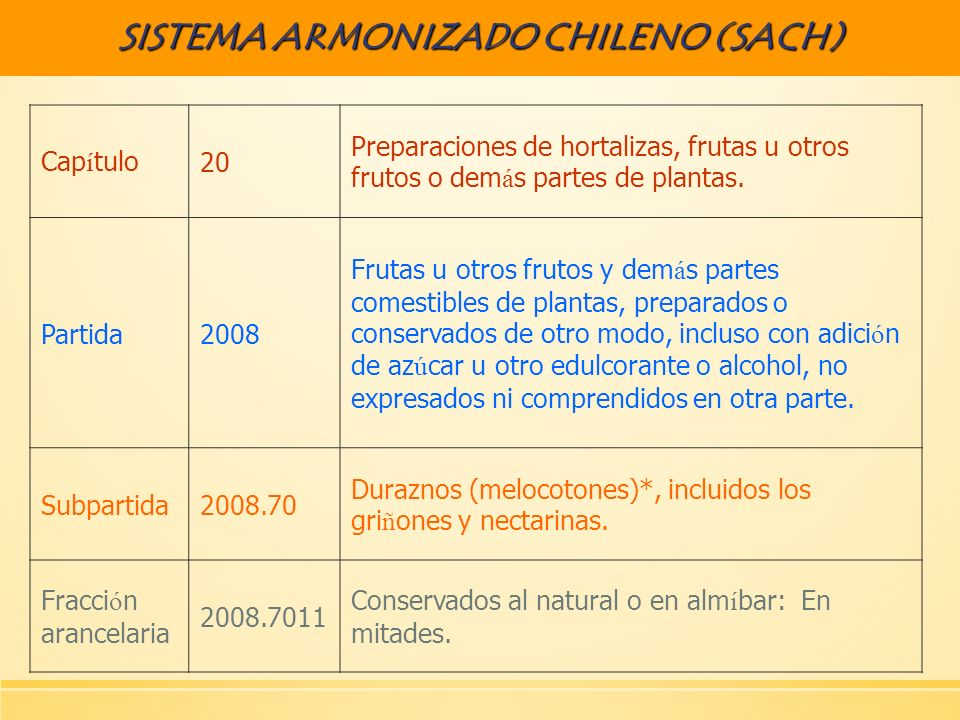 SISTEMA ARMONIZADO CHILENO (SACH)