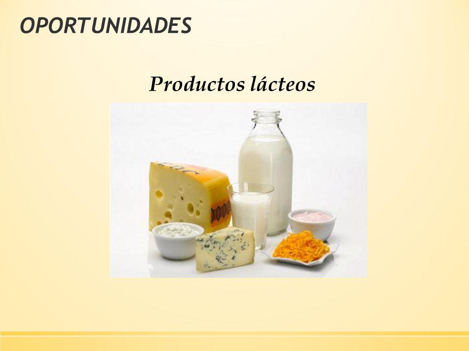 OPORTUNIDADES Productos lácteos