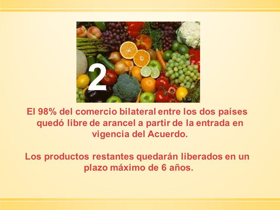 2 El 98% del comercio bilateral entre los dos países quedó libre de arancel a partir de la entrada en vigencia del Acuerdo.