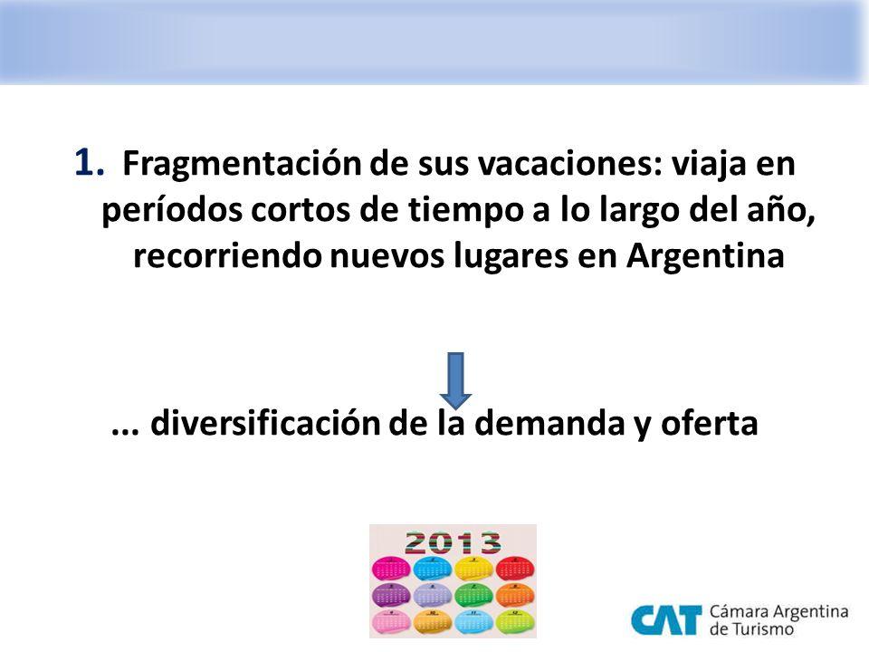... diversificación de la demanda y oferta