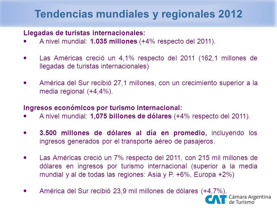 Tendencias mundiales y regionales 2012