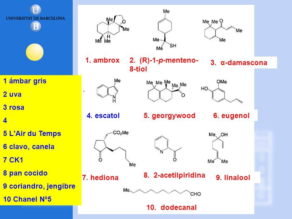 1. ambrox 2. (R)-1-p-menteno-8-tiol. 3. α-damascona. 5. georgywood. 6. eugenol. 7. hediona. 8. 2-acetilpiridina.