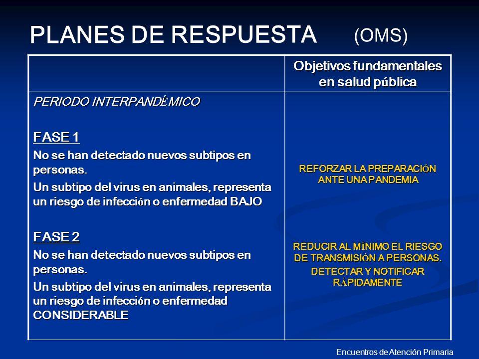 PLANES DE RESPUESTA (OMS) Objetivos fundamentales en salud pública