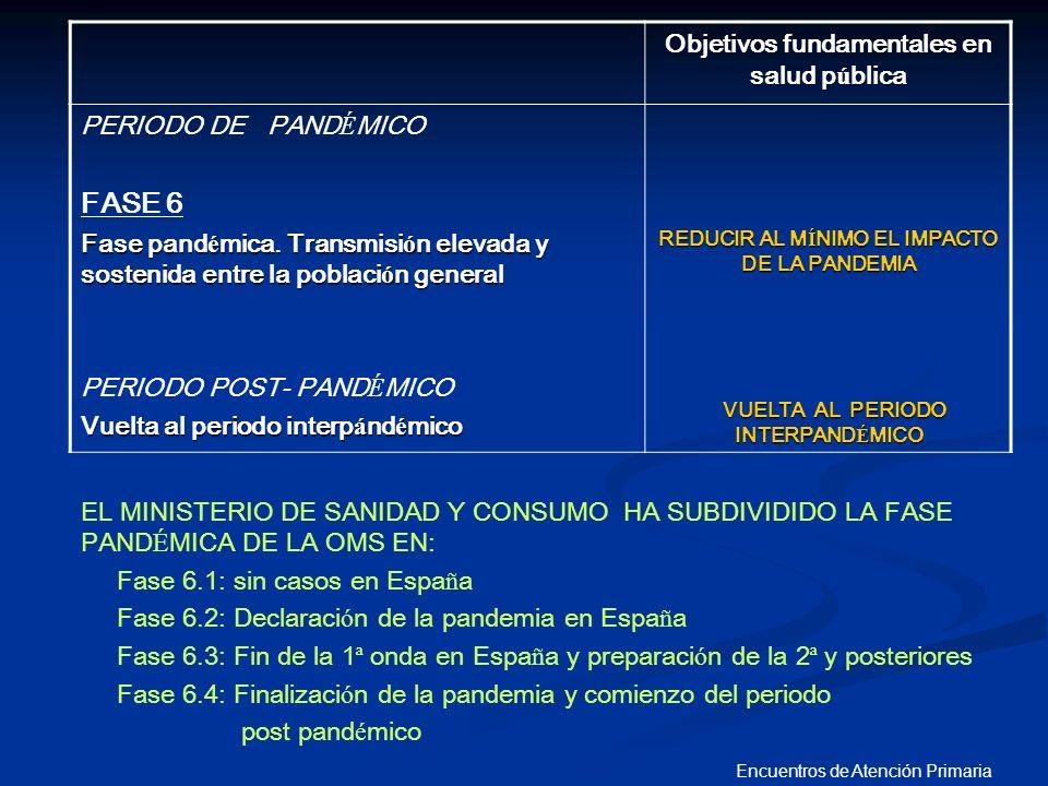 FASE 6 Objetivos fundamentales en salud pública PERIODO DE PANDÉMICO