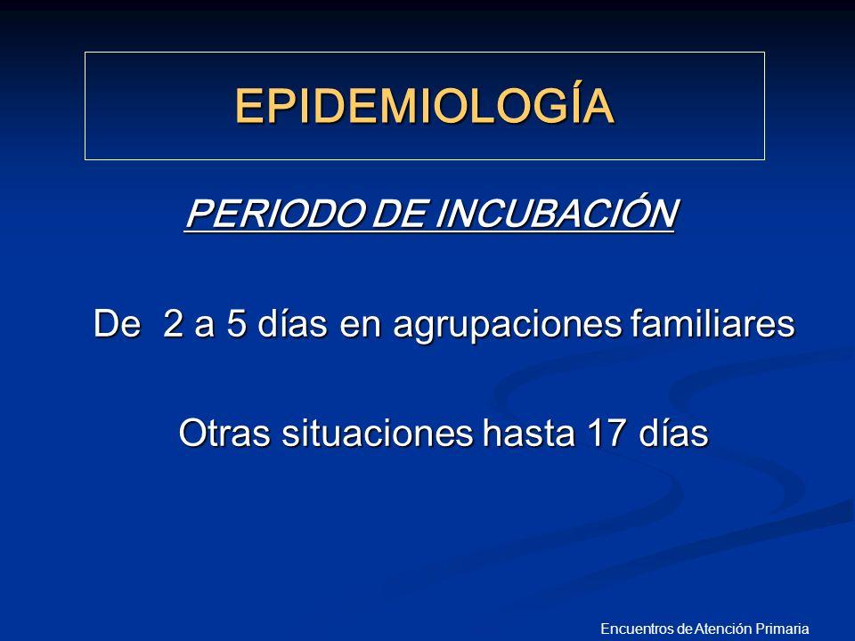 EPIDEMIOLOGÍA PERIODO DE INCUBACIÓN