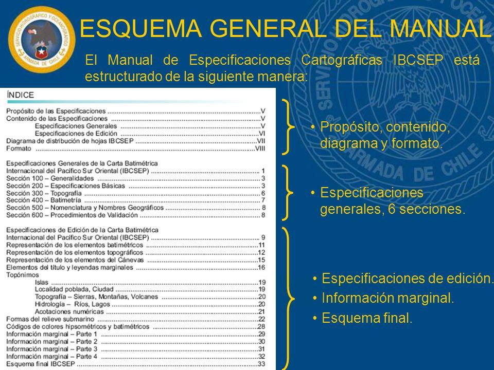 ESQUEMA GENERAL DEL MANUAL
