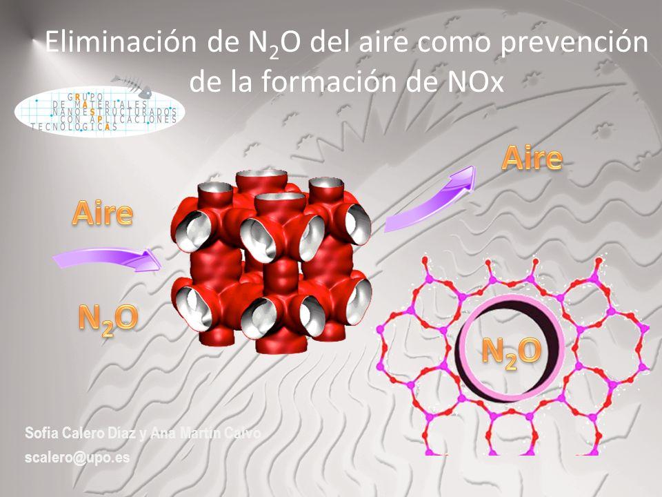 Eliminación de N2O del aire como prevención de la formación de NOx