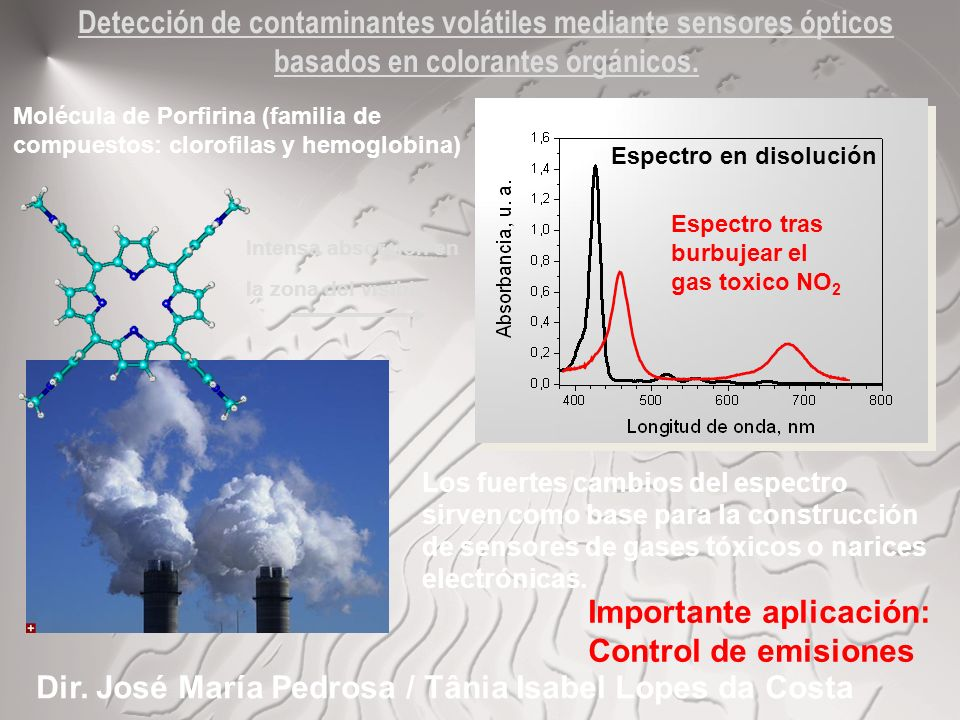 Importante aplicación: Control de emisiones