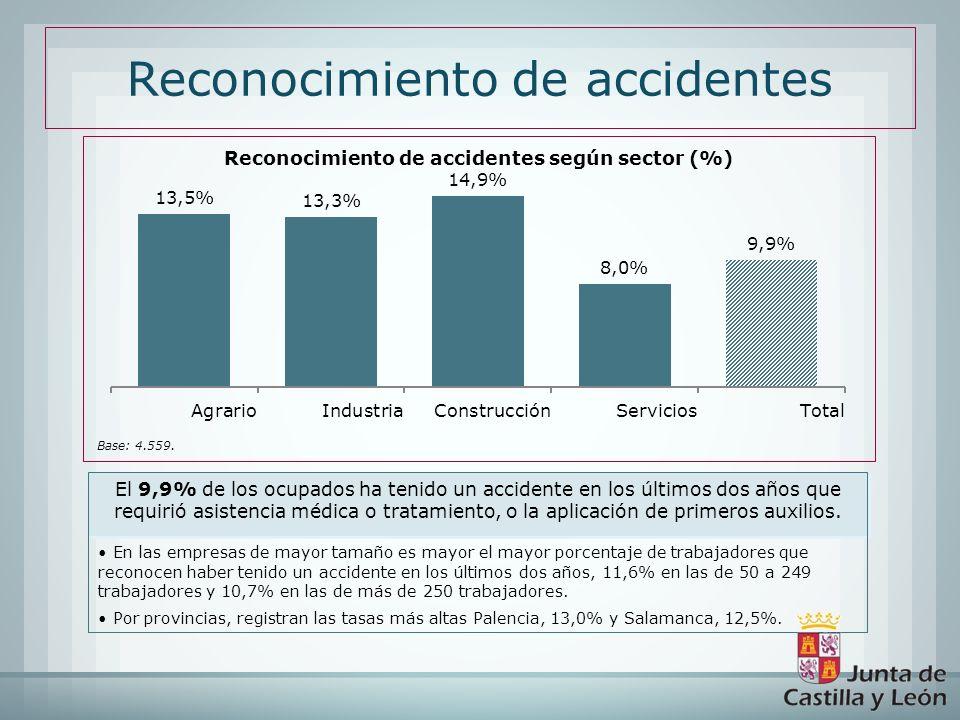 Reconocimiento de accidentes