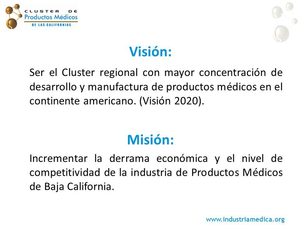 Visión: Ser el Cluster regional con mayor concentración de desarrollo y manufactura de productos médicos en el continente americano. (Visión 2020).