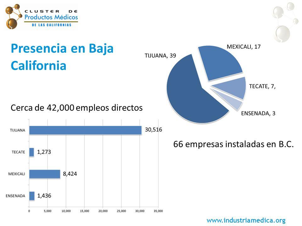 Presencia en Baja California