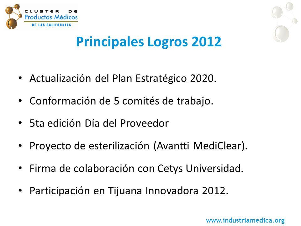 Principales Logros 2012 Actualización del Plan Estratégico 2020.