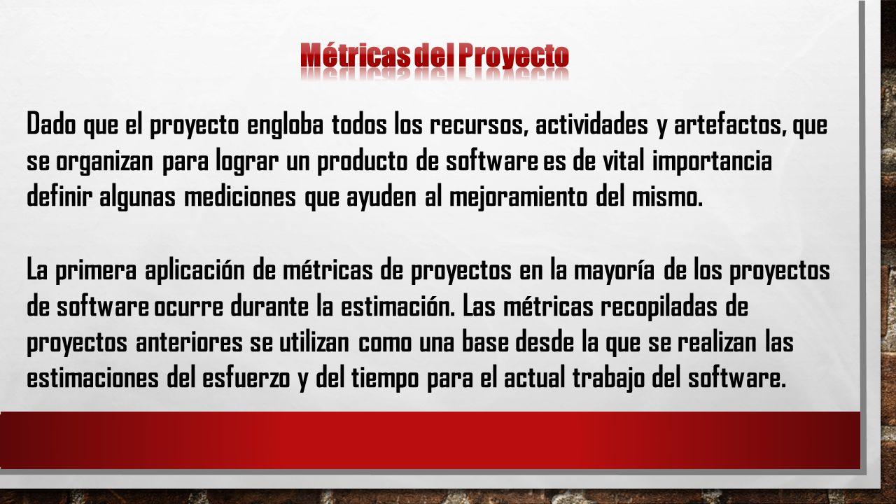 Métricas del Proyecto