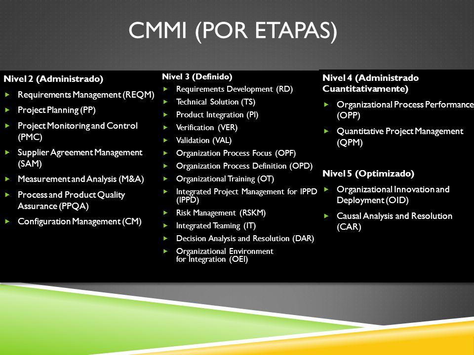 Cmmi (por etapas) Nivel 2 (Administrado)