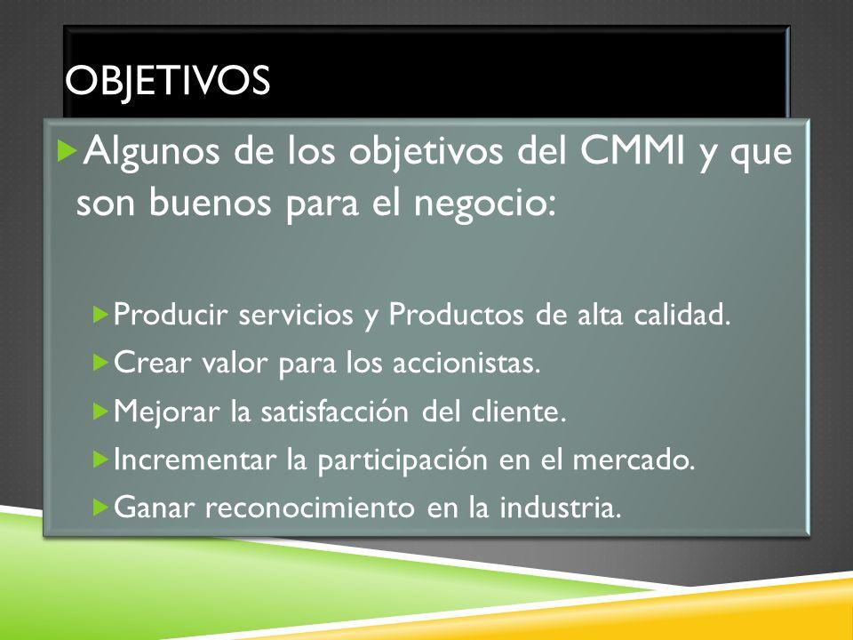 Algunos de los objetivos del CMMI y que son buenos para el negocio: