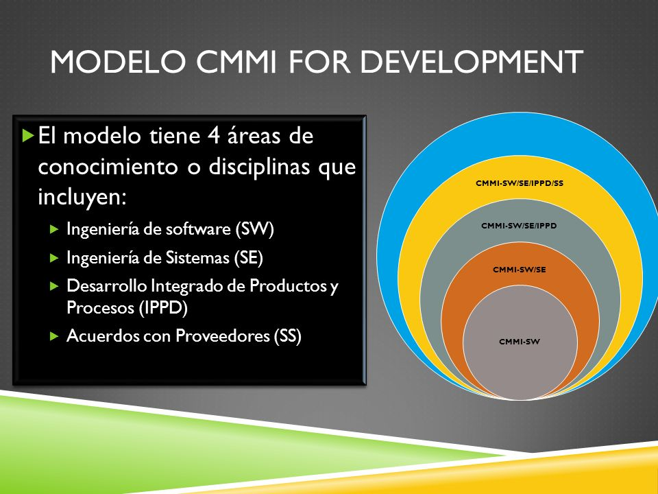 Modelo cmmi FOR DEVELOPMENT